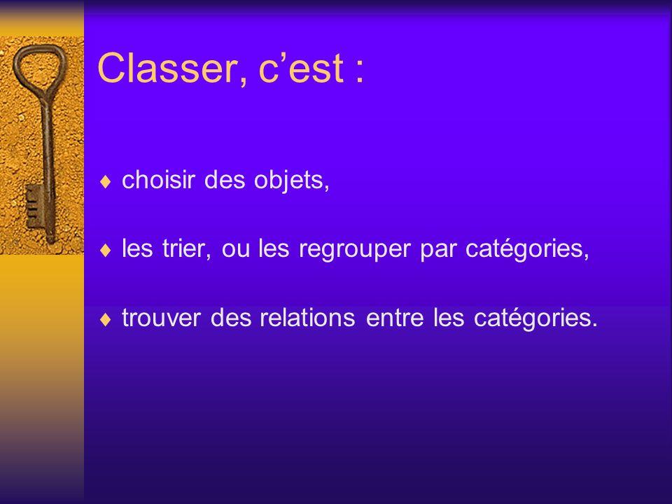 Classer, cest : choisir des objets, les trier, ou les regrouper par catégories, trouver des relations entre les catégories.