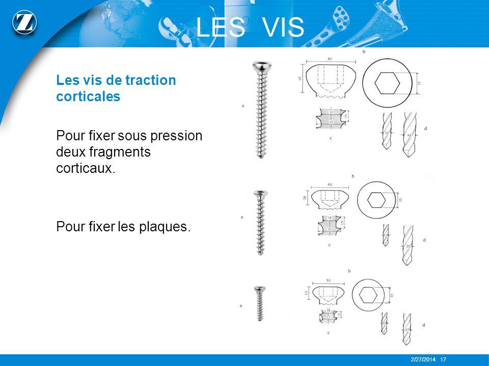 2/27/2014 17 LES VIS Les vis de traction corticales Pour fixer sous pression deux fragments corticaux. Pour fixer les plaques.