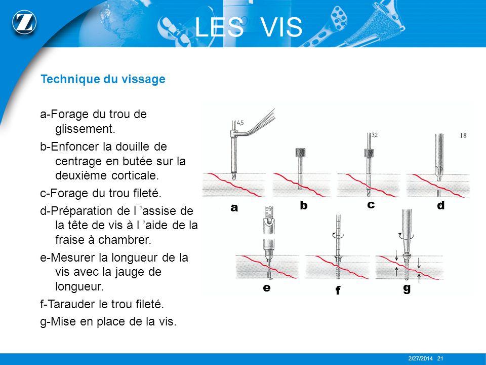 2/27/2014 21 LES VIS Technique du vissage a-Forage du trou de glissement. b-Enfoncer la douille de centrage en butée sur la deuxième corticale. c-Fora