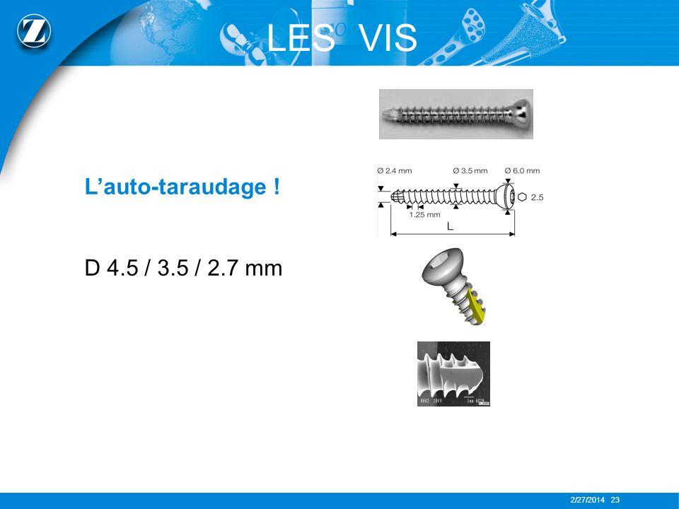 2/27/2014 23 LES VIS Lauto-taraudage ! D 4.5 / 3.5 / 2.7 mm