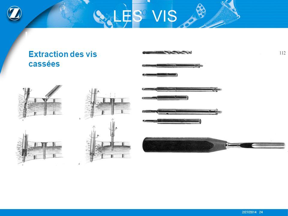 2/27/2014 24 LES VIS Extraction des vis cassées LES VIS