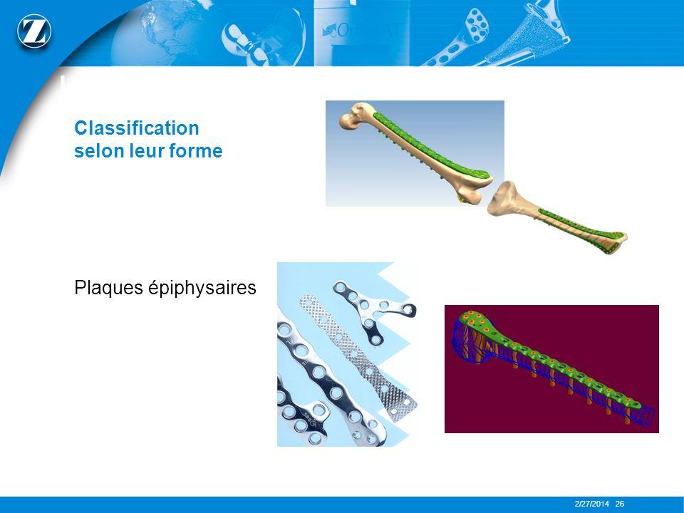 2/27/2014 26 LES PLAQUES Classification selon leur forme Plaques épiphysaires