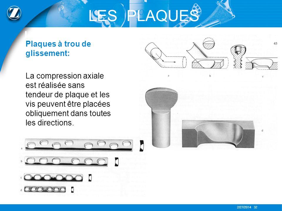 2/27/2014 32 LES PLAQUES Plaques à trou de glissement: La compression axiale est réalisée sans tendeur de plaque et les vis peuvent être placées obliq