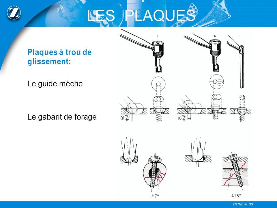 2/27/2014 33 Plaques à trou de glissement: Le guide mèche Le gabarit de forage LES PLAQUES