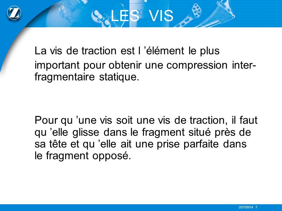 2/27/2014 18 LES VIS Les vis de traction corticales L effet de traction ne peut s exercer que si la vis glisse librement dans la première corticale (Trou de glissement) et que le filetage ne prend prise que dans la deuxième corticale (Trou fileté).
