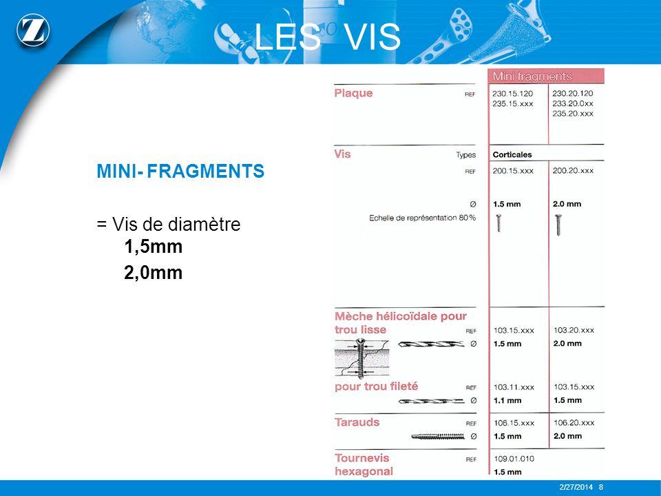 2/27/2014 9 LES VIS PETIT- FRAGMENTS = Vis de diamètre 2,7mm 3,5mm 4,0mm