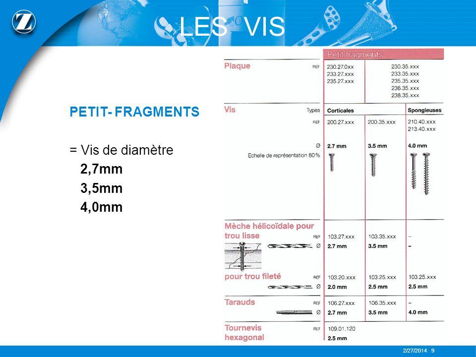 2/27/2014 10 LES VIS GROS- FRAGMENTS = Vis de diamètre 4,5mm 6,5mm