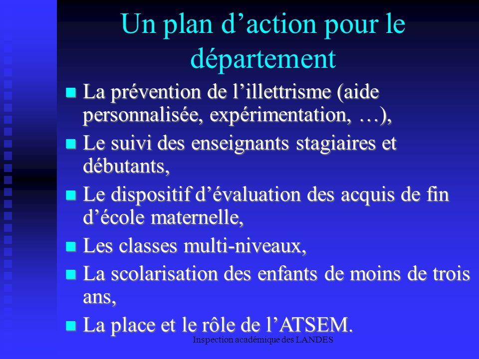 Inspection académique des LANDES Un plan daction pour le département La prévention de lillettrisme (aide personnalisée, expérimentation, …), La préven