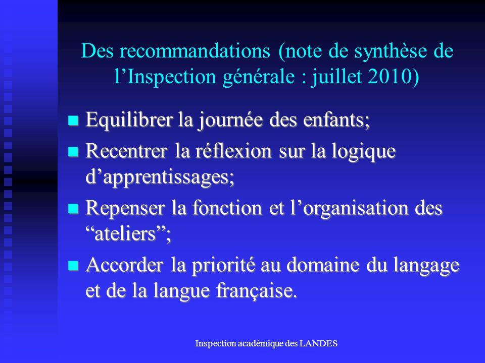 Inspection académique des LANDES Des recommandations (note de synthèse de lInspection générale : juillet 2010) Equilibrer la journée des enfants; Equi
