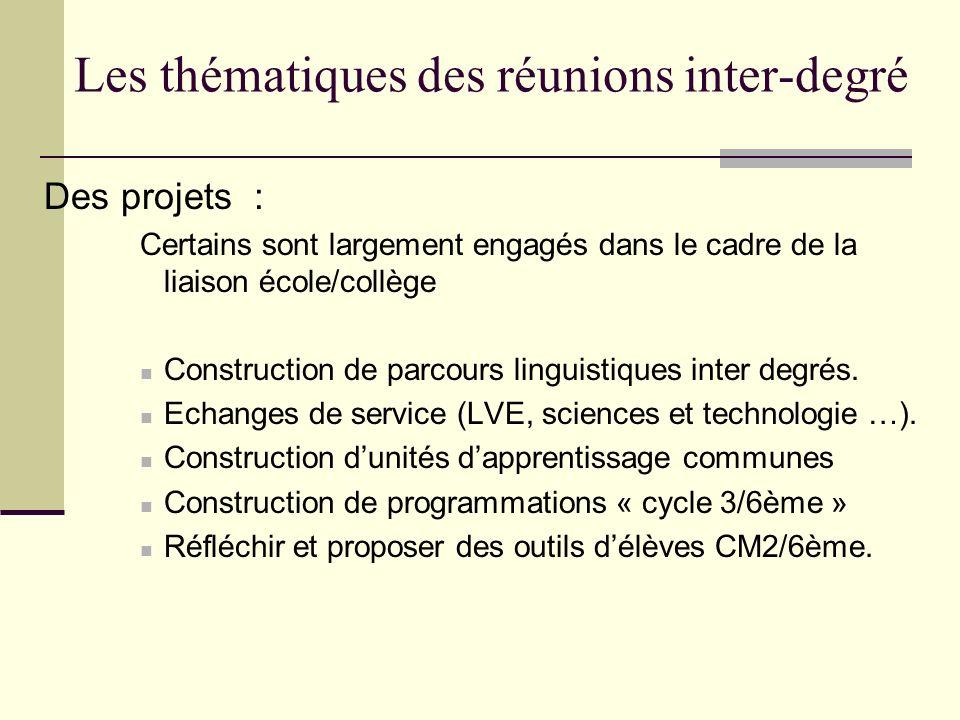 Prévention de lillettrisme et de linumérisme Les résultats aux évaluations CE1 et CM2 conduisent à quelques préconisations - Français CE1CE1 – CM2CM2 - La culture scientifique et mathématique Mathématiques CE1CE1 – CM2CM2 Orientations pédagogiques CE1-CM2CE1CM2