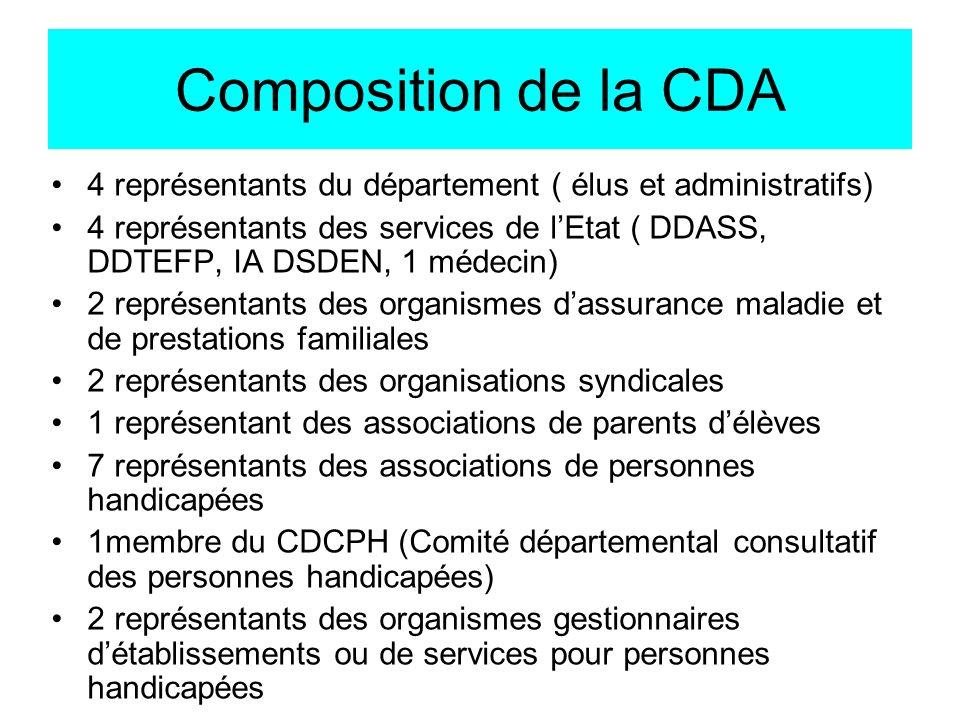 Composition de la CDA 4 représentants du département ( élus et administratifs) 4 représentants des services de lEtat ( DDASS, DDTEFP, IA DSDEN, 1 méde
