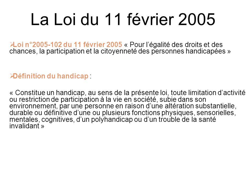 Loi du 11 février 2005 3 concepts clés: - le droit à compensation :« La personne handicapée a droit à compensation des conséquences de son handicap, quels que soient lorigine et la nature de sa déficience, son âge ou son mode de vie ».