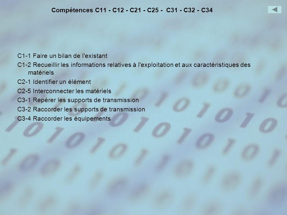 C1-1 Faire un bilan de l existant C1-2 Recueillir les informations relatives à l exploitation et aux caractéristiques des matériels C2-1 Identifier un élément C2-5 Interconnecter les matériels C3-1 Repérer les supports de transmission C3-2 Raccorder les supports de transmission C3-4 Raccorder les équipements Compétences C11 - C12 - C21 - C25 - C31 - C32 - C34