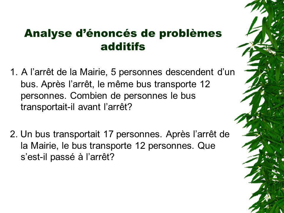 Analyse dénoncés de problèmes additifs 1. A larrêt de la Mairie, 5 personnes descendent dun bus. Après larrêt, le même bus transporte 12 personnes. Co