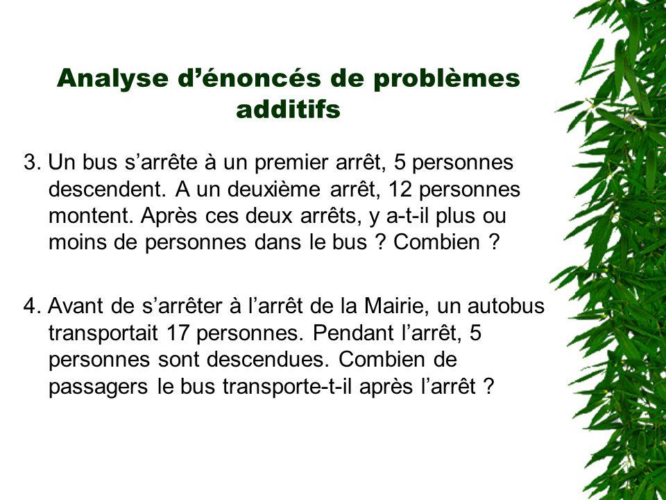 Analyse dénoncés de problèmes additifs 3. Un bus sarrête à un premier arrêt, 5 personnes descendent. A un deuxième arrêt, 12 personnes montent. Après