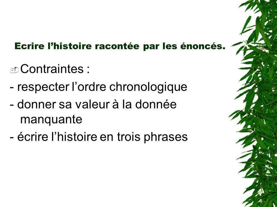 Ecrire lhistoire racontée par les énoncés. Contraintes : - respecter lordre chronologique - donner sa valeur à la donnée manquante - écrire lhistoire