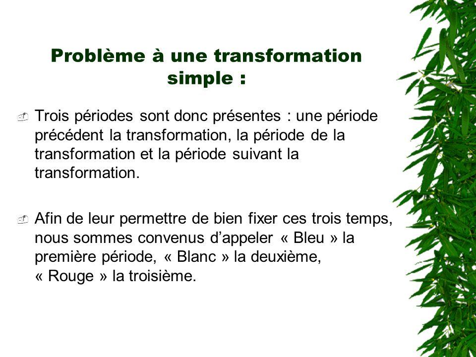 Problème à une transformation simple : Trois périodes sont donc présentes : une période précédent la transformation, la période de la transformation e
