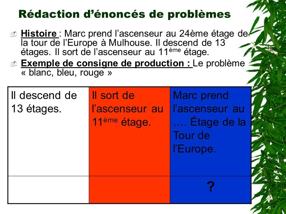 Rédaction dénoncés de problèmes Histoire : Marc prend lascenseur au 24ème étage de la tour de lEurope à Mulhouse. Il descend de 13 étages. Il sort de