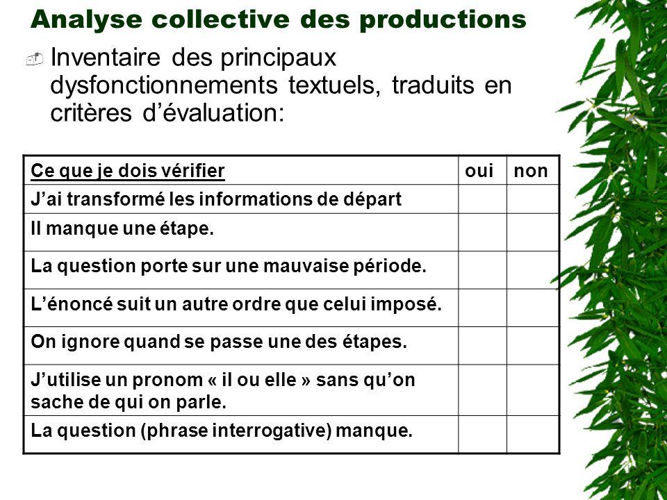 Analyse collective des productions Inventaire des principaux dysfonctionnements textuels, traduits en critères dévaluation: Ce que je dois vérifieroui