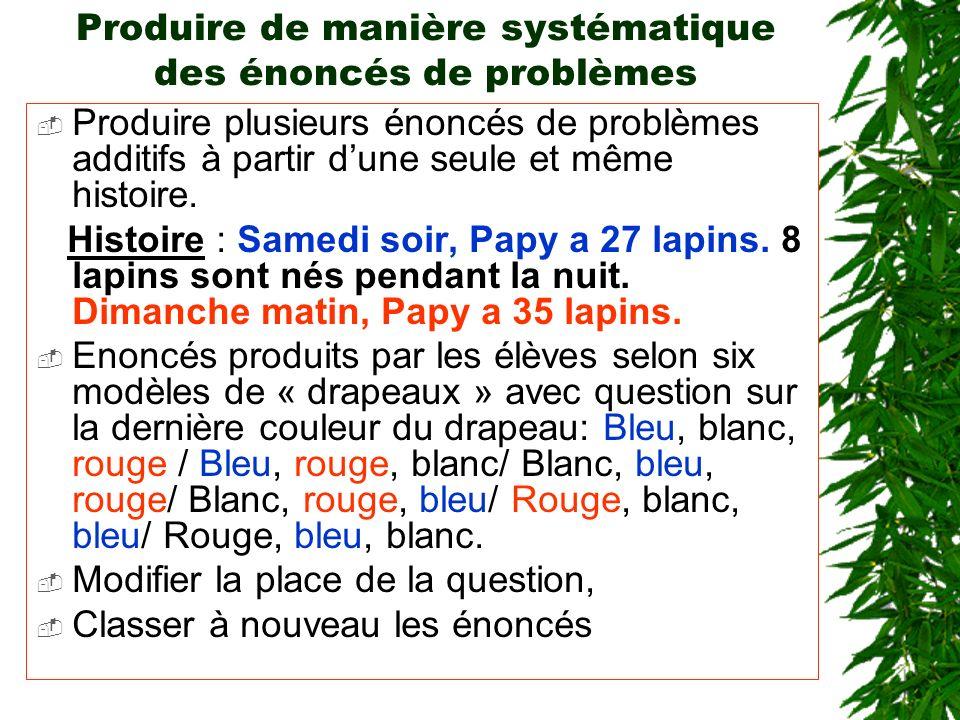 Produire de manière systématique des énoncés de problèmes Produire plusieurs énoncés de problèmes additifs à partir dune seule et même histoire. Histo