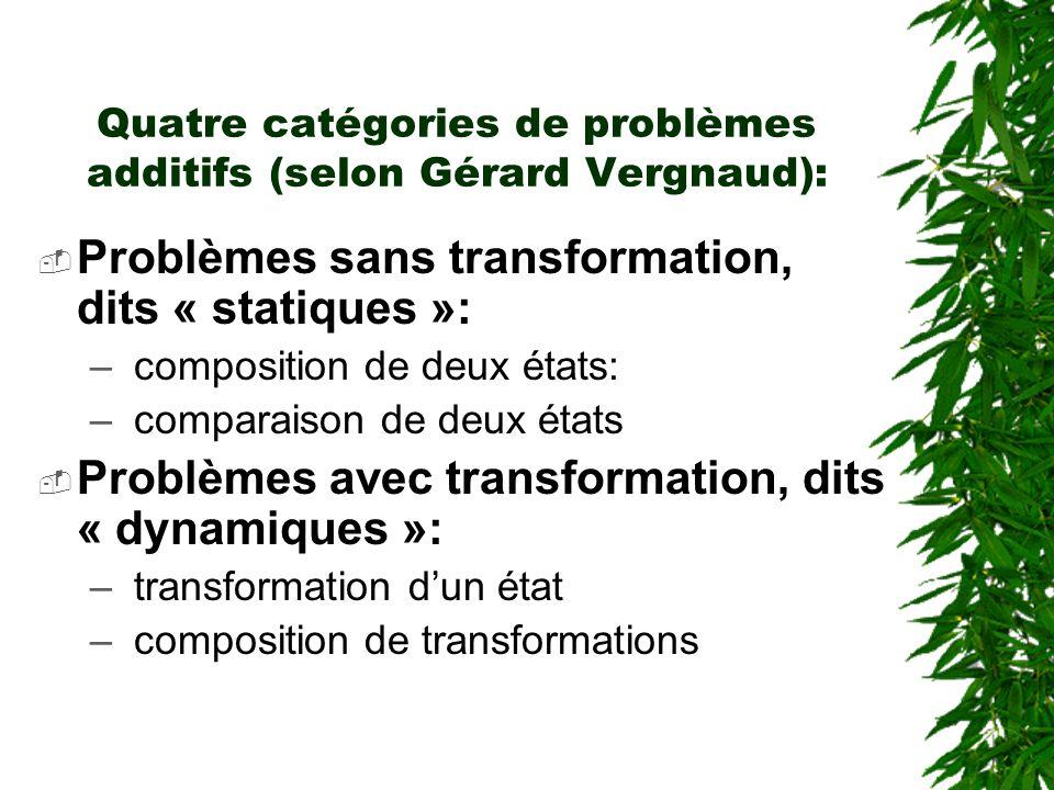 Quatre catégories de problèmes additifs (selon Gérard Vergnaud): Problèmes sans transformation, dits « statiques »: – composition de deux états: – com