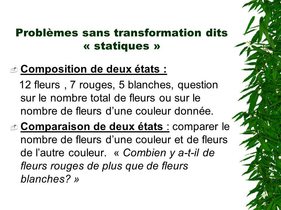 Problèmes sans transformation dits « statiques » Composition de deux états : 12 fleurs, 7 rouges, 5 blanches, question sur le nombre total de fleurs o