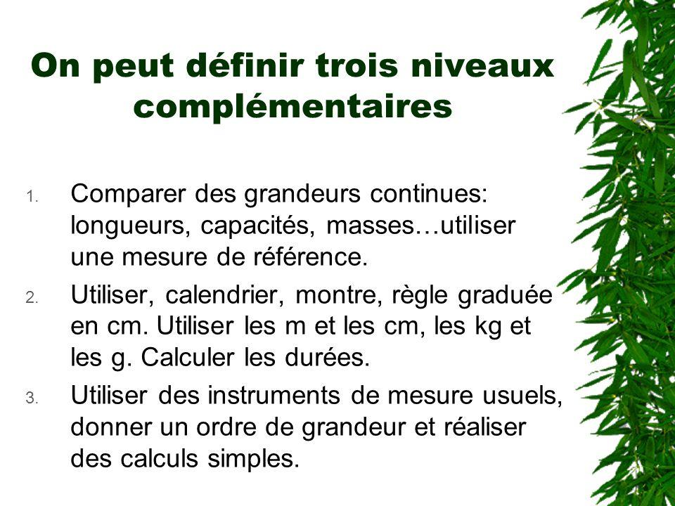 On peut définir trois niveaux complémentaires 1. Comparer des grandeurs continues: longueurs, capacités, masses…utiliser une mesure de référence. 2. U