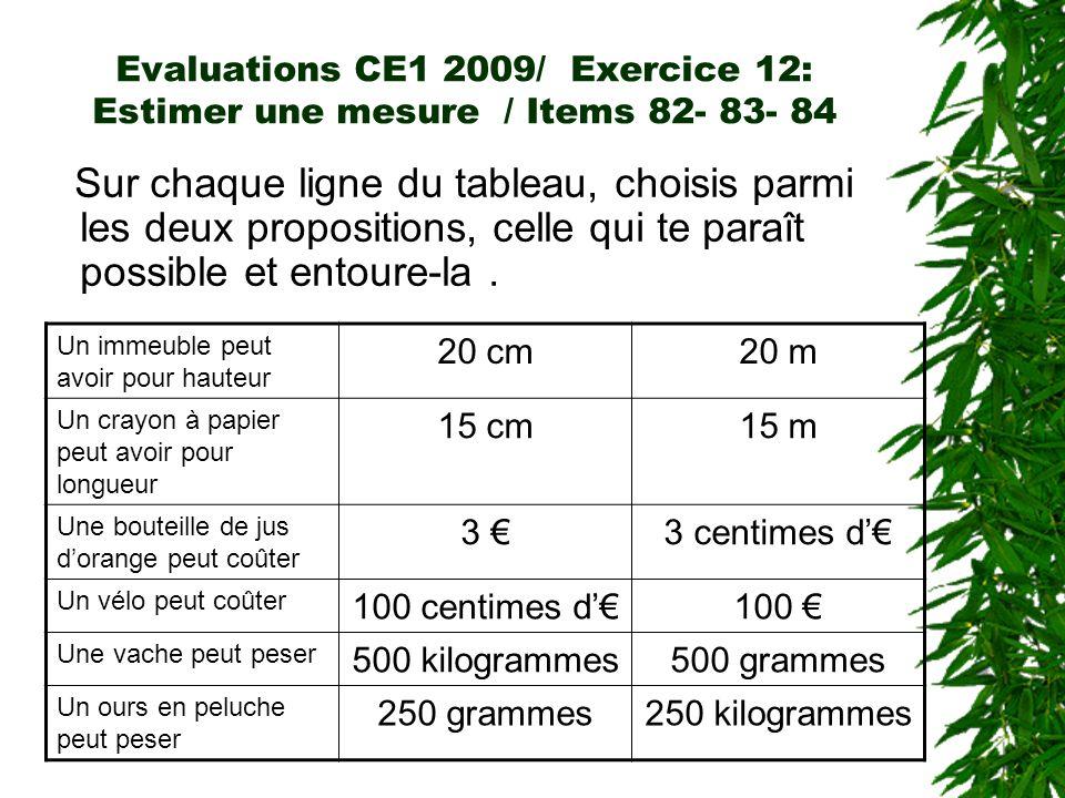 Evaluations CE1 2009/ Exercice 12: Estimer une mesure / Items 82- 83- 84 Sur chaque ligne du tableau, choisis parmi les deux propositions, celle qui t