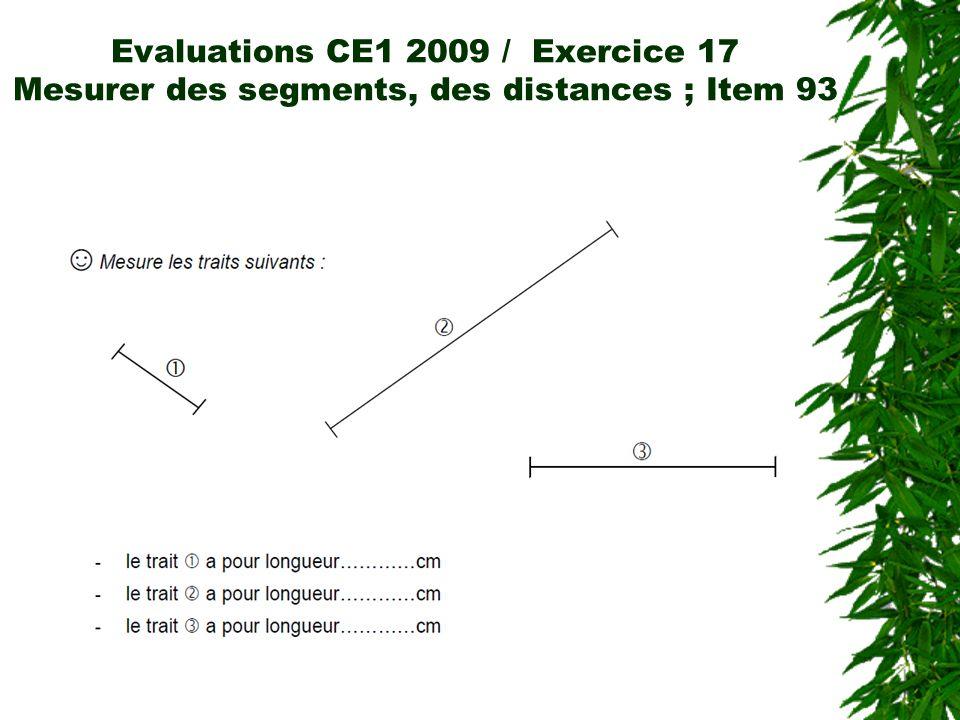 Evaluations CE1 2009 / Exercice 17 Mesurer des segments, des distances ; Item 93