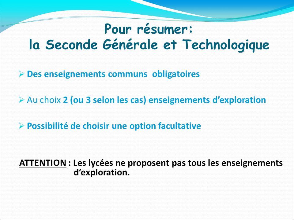 Pour résumer: la Seconde Générale et Technologique Des enseignements communs obligatoires Au choix 2 (ou 3 selon les cas) enseignements dexploration P