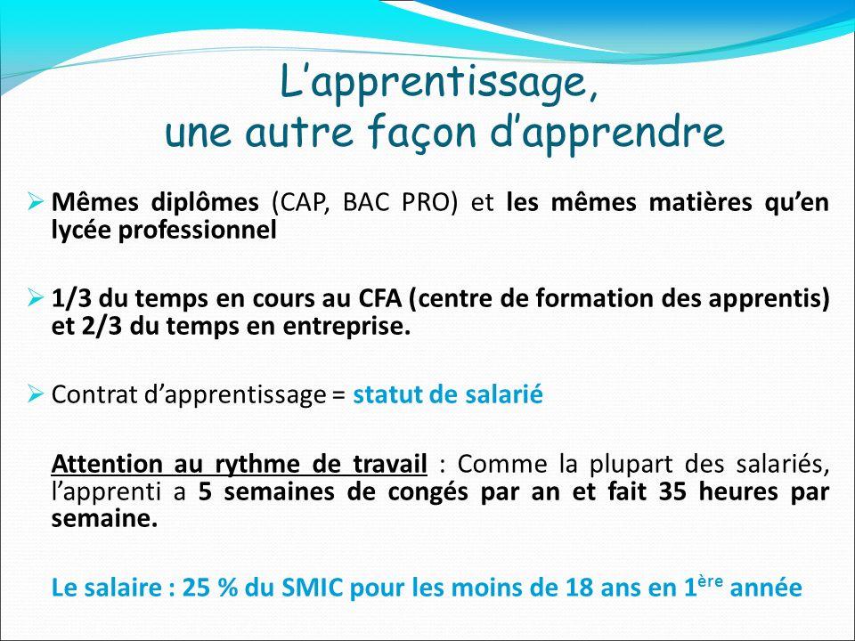 Lapprentissage, une autre façon dapprendre Mêmes diplômes (CAP, BAC PRO) et les mêmes matières quen lycée professionnel 1/3 du temps en cours au CFA (centre de formation des apprentis) et 2/3 du temps en entreprise.