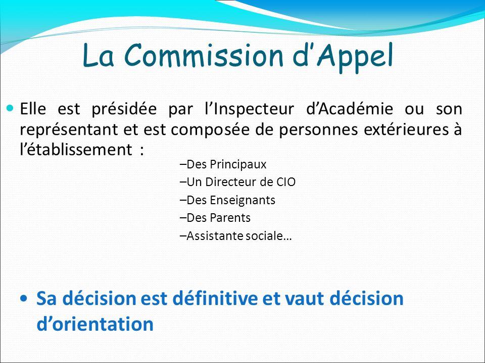 La Commission dAppel Elle est présidée par lInspecteur dAcadémie ou son représentant et est composée de personnes extérieures à létablissement : Sa décision est définitive et vaut décision dorientation –Des Principaux –Un Directeur de CIO –Des Enseignants –Des Parents –Assistante sociale…