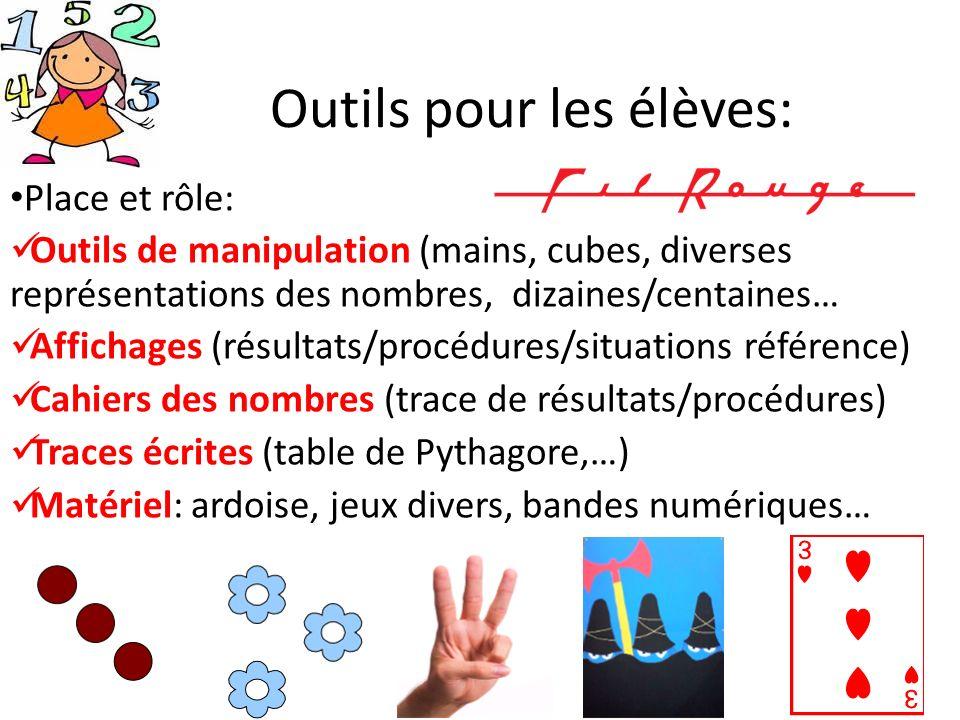 Outils pour les élèves: Place et rôle: Outils de manipulation (mains, cubes, diverses représentations des nombres, dizaines/centaines… Affichages (rés
