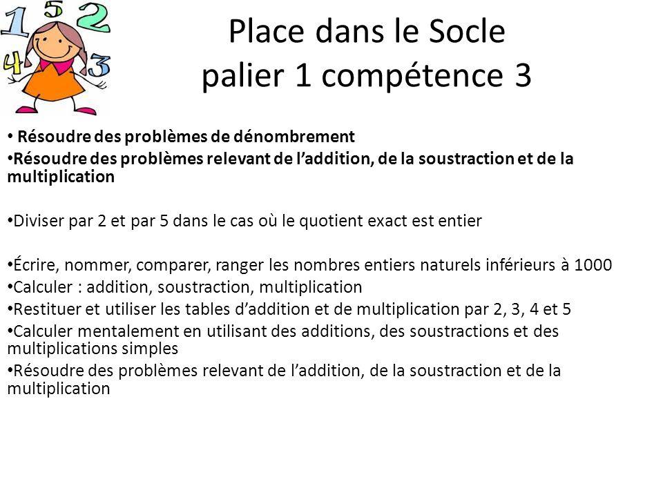 Place dans le Socle palier 1 compétence 3 Résoudre des problèmes de dénombrement Résoudre des problèmes relevant de laddition, de la soustraction et d