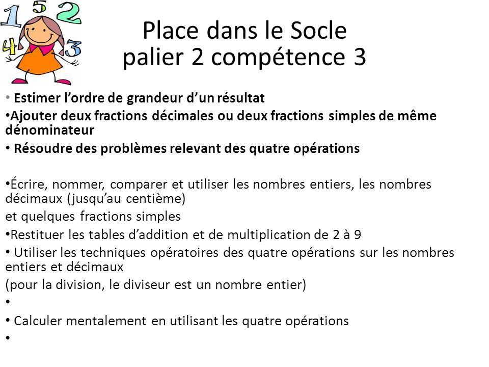 Place dans le Socle palier 2 compétence 3 Estimer lordre de grandeur dun résultat Ajouter deux fractions décimales ou deux fractions simples de même d