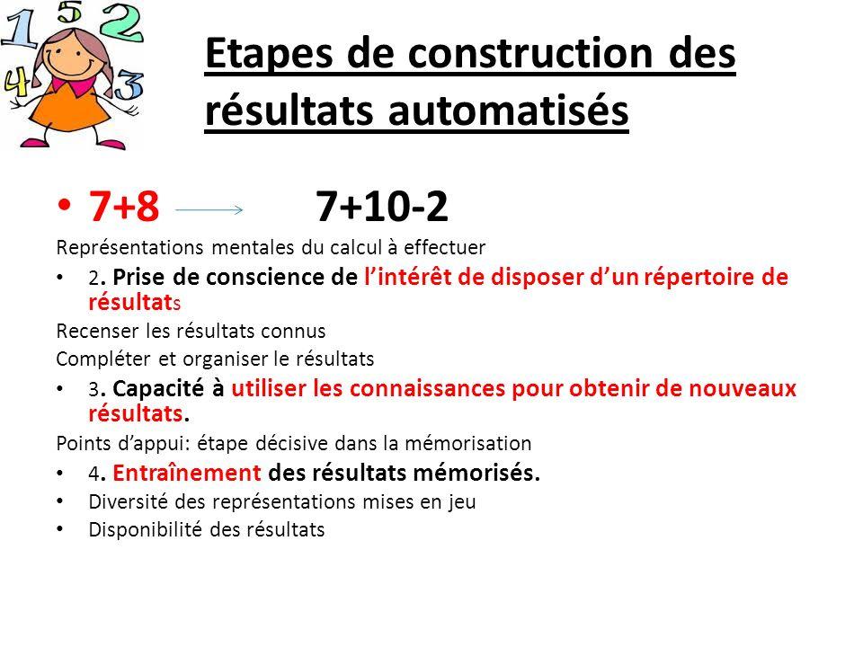 Etapes de construction des résultats automatisés 7+8 7+10-2 Représentations mentales du calcul à effectuer 2. Prise de conscience de lintérêt de dispo