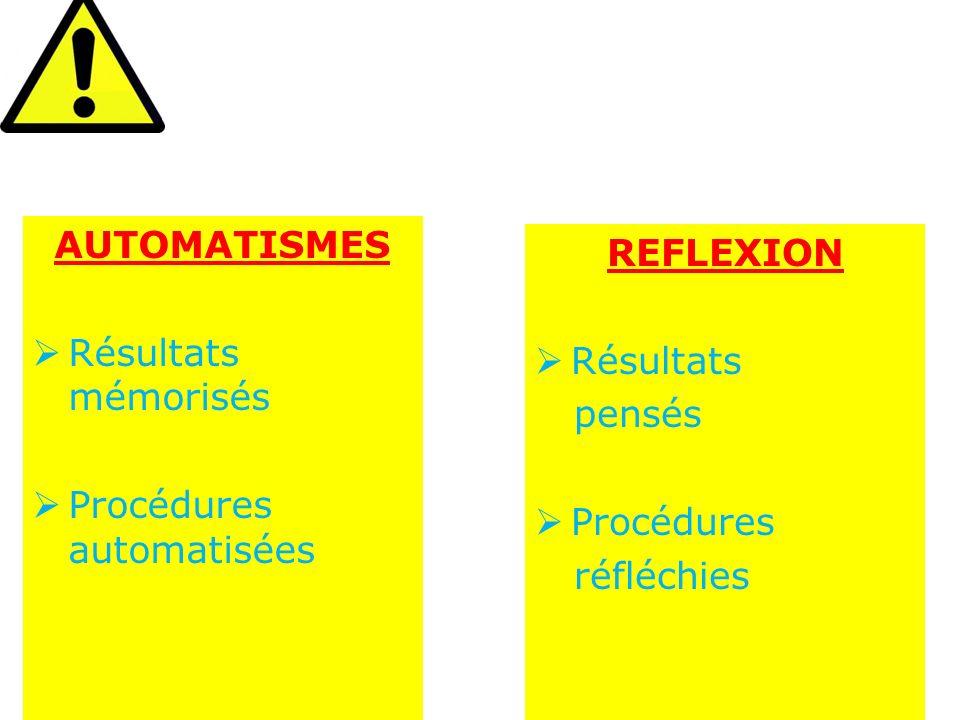 23 Résultats mémorisés Procédures automatisées REFLEXION Résultats pensés Procédures réfléchies AUTOMATISMES Résultats mémorisés Procédures automatisé