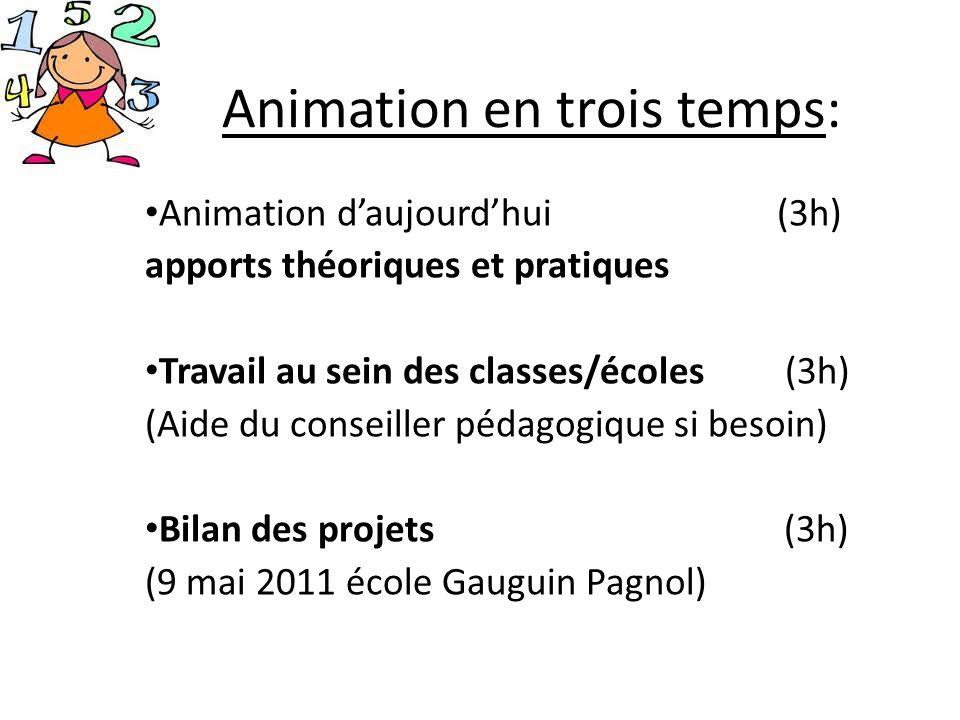 Animation en trois temps: Animation daujourdhui (3h) apports théoriques et pratiques Travail au sein des classes/écoles (3h) (Aide du conseiller pédag