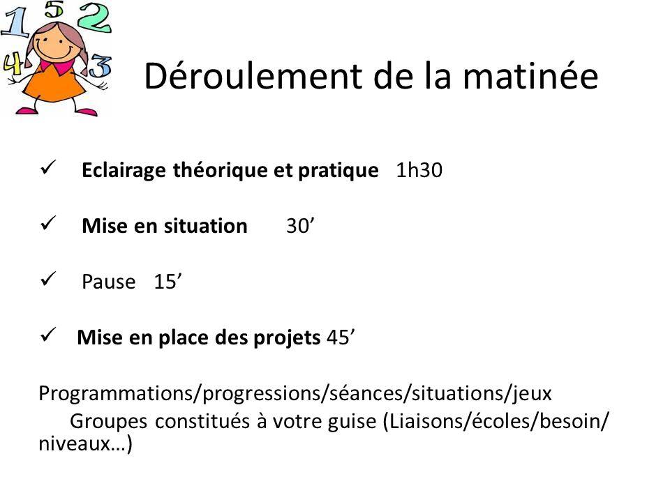 Déroulement de la matinée Eclairage théorique et pratique 1h30 Mise en situation 30 Pause 15 Mise en place des projets 45 Programmations/progressions/