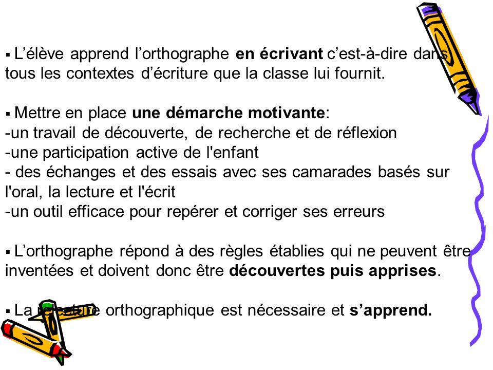 Lélève apprend lorthographe en écrivant cest-à-dire dans tous les contextes décriture que la classe lui fournit. Mettre en place une démarche motivant