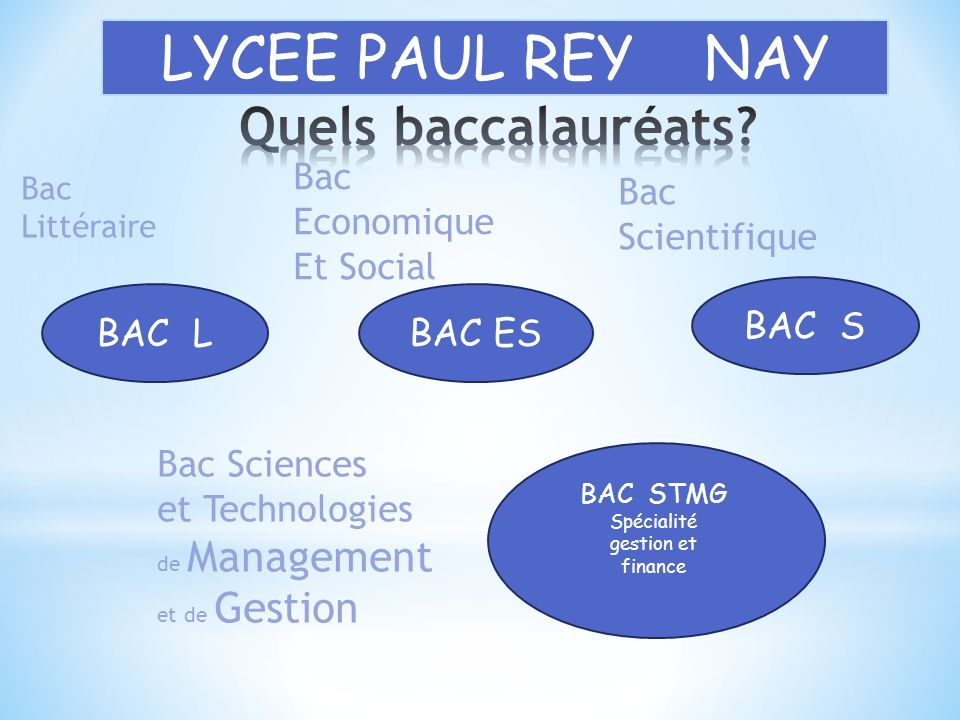 Bac Littéraire Bac Economique Et Social Bac Scientifique Bac Sciences et Technologies de Management et de Gestion BAC L BAC S BAC ES BAC STMG Spéciali