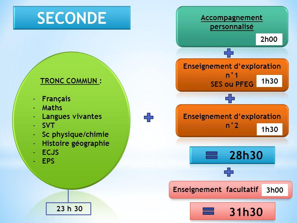2h00 1h30 28h30 23 h 30 Enseignement facultatif 3h00 31h30