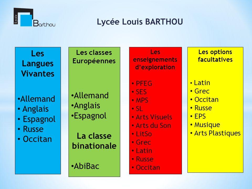 Lycée Louis BARTHOU Les Langues Vivantes Allemand Anglais Espagnol Russe Occitan Les classes Européennes Allemand Anglais Espagnol La classe binationa