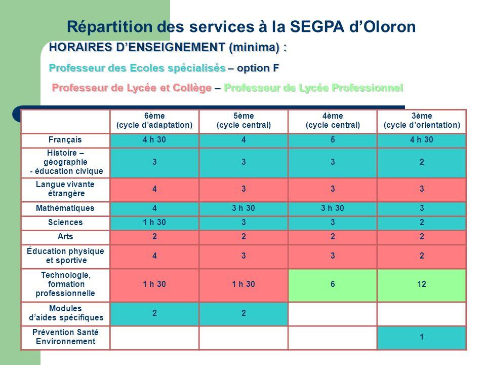Répartition des services à la SEGPA dOloron HORAIRES DENSEIGNEMENT (minima) : Professeur des Ecoles spécialisés – option F Professeur de Lycée et Coll