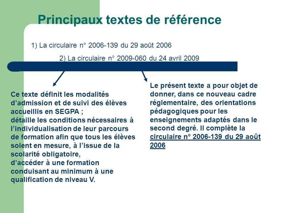 1) La circulaire n° 2006-139 du 29 août 2006 2) La circulaire n° 2009-060 du 24 avril 2009 Ce texte définit les modalités dadmission et de suivi des é