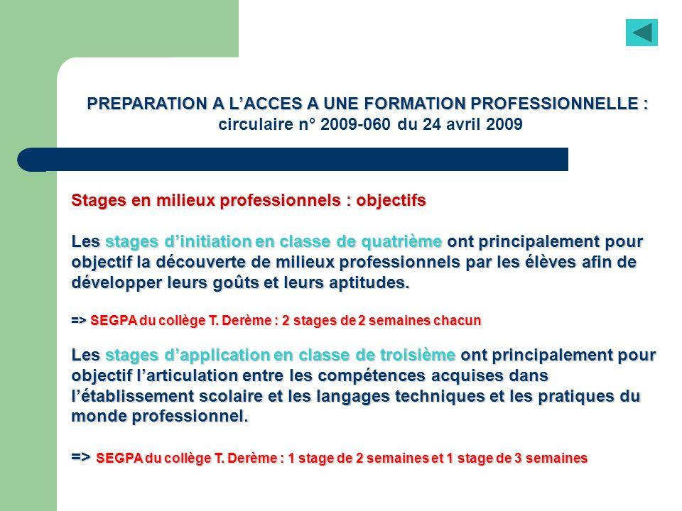 PREPARATION A LACCES A UNE FORMATION PROFESSIONNELLE : circulaire n° 2009-060 du 24 avril 2009 Stages en milieux professionnels : objectifs Les stages