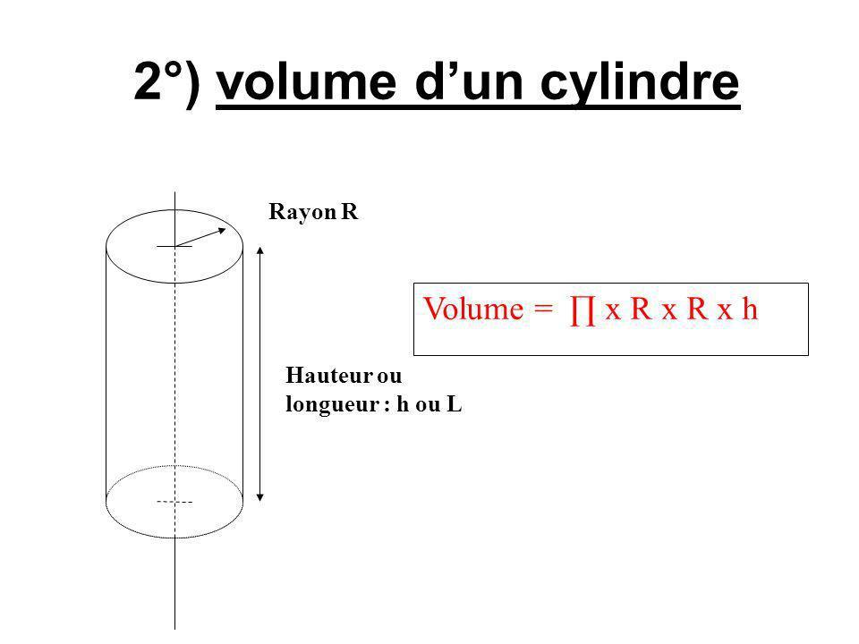 2°) volume dun cylindre Hauteur ou longueur : h ou L Rayon R Volume = x R x R x h