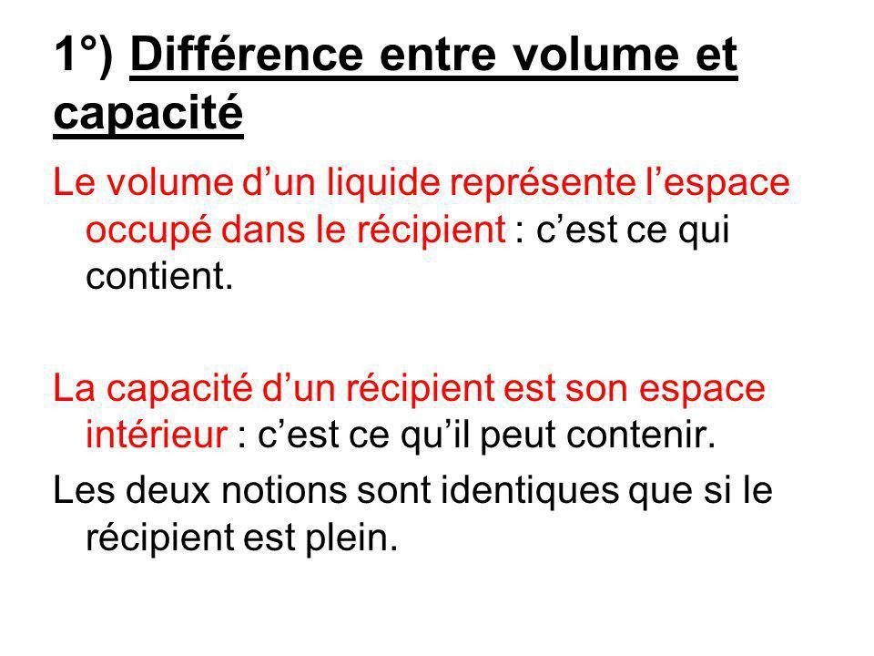 1°) Différence entre volume et capacité Le volume dun liquide représente lespace occupé dans le récipient : cest ce qui contient. La capacité dun réci