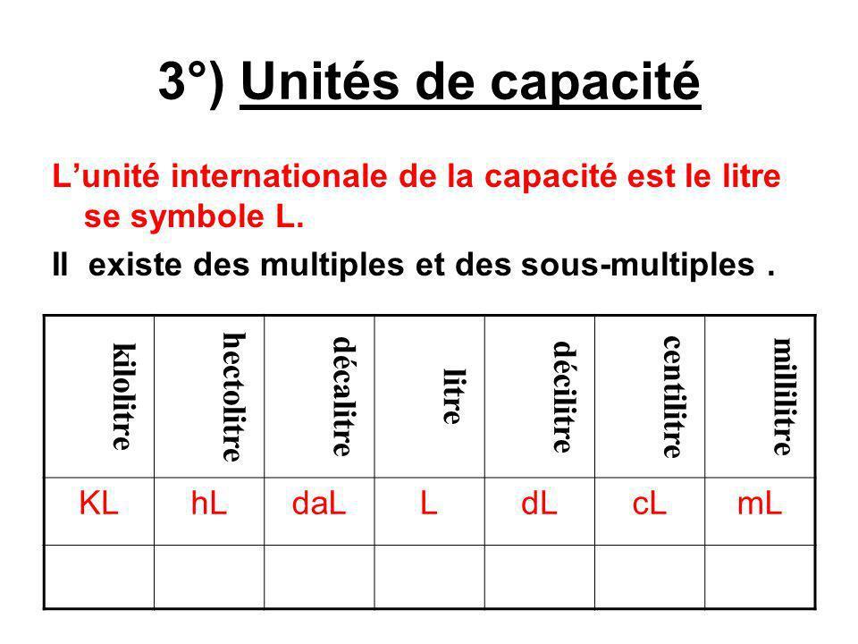 3°) Unités de capacité Lunité internationale de la capacité est le litre se symbole L. Il existe des multiples et des sous-multiples. kilolitre hectol