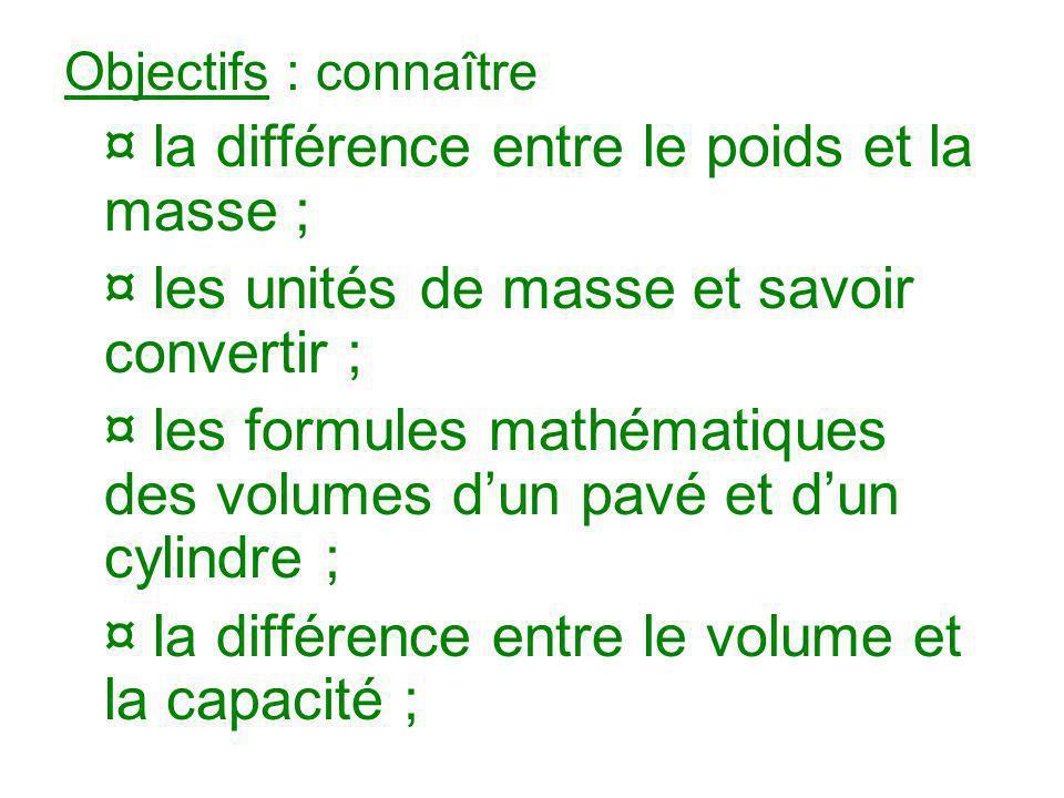 Objectifs : connaître ¤ la différence entre le poids et la masse ; ¤ les unités de masse et savoir convertir ; ¤ les formules mathématiques des volume